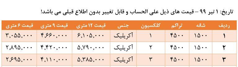 قیمت فرش 1500 شانه تراکم 4500 در بازار فرش چند است؟